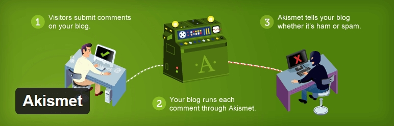 Akismet is a great plugin for wordpress